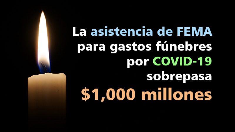 La asistencia de FEMA para gastos fúnebres por COVID-19 sobrepasa $1,000 millones